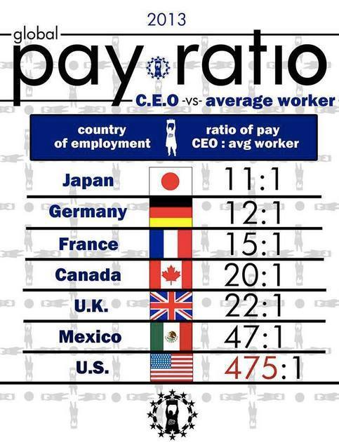 ceo-pay-ratio-2014